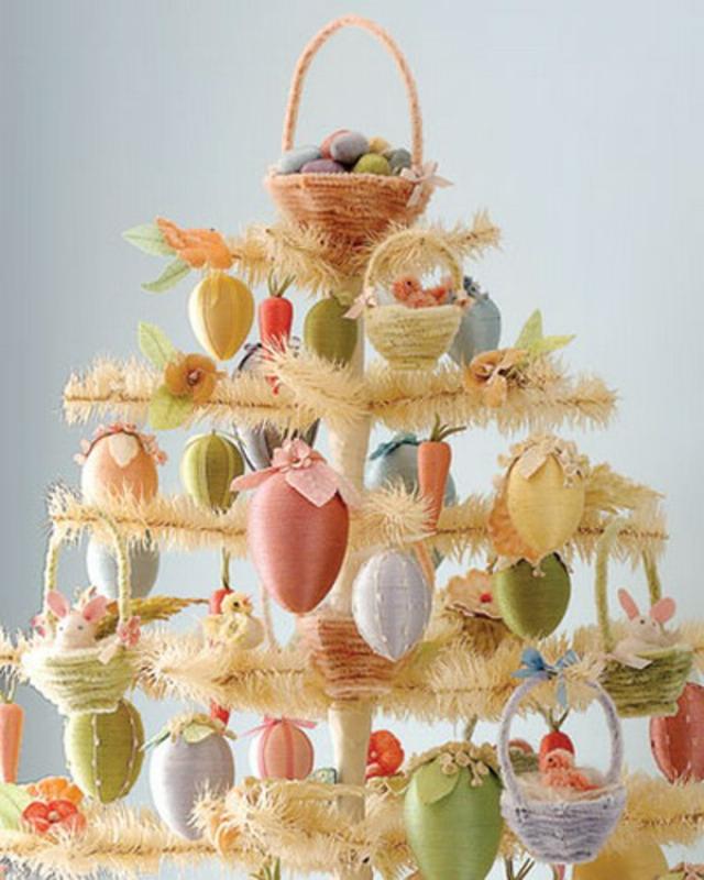 Décoration d'oeufs de Pâques